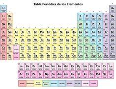 Descargar tabla periodica actualizada tabla periodica completa tabla periodica hd tablaperiodica tablaperiodicacompleta tablaperiodicaparaimprimir tablaperiodica2018 tablaperiodicaelementos tablaperiodicadinamica urtaz Choice Image