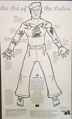 History of the art of a sailor. Sailor tattoos at the maritime museum: