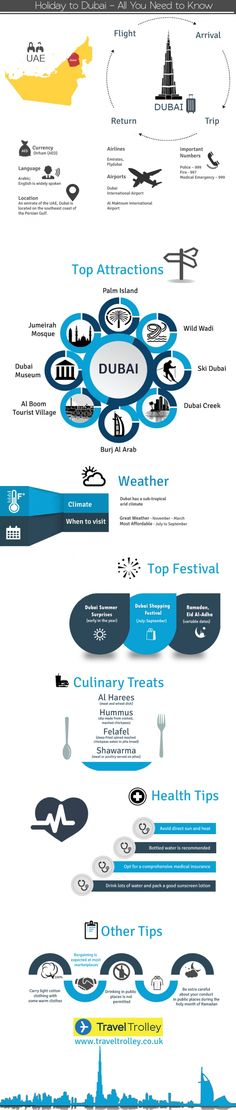 Holiday in Dubai – All You Need to Know #Infographics