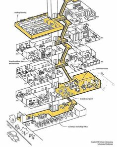 Capitol Hill Urban co-housing diagram by Architecture Concept Drawings, Architecture Collage, Architecture Graphics, Architecture Visualization, Architecture Portfolio, Architecture Design, Pavilion Architecture, Healthcare Architecture, Axonometric Drawing