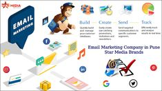 Email Marketing Companies, Email Marketing Campaign, Digital Marketing Services, Internet Marketing, Online Marketing, Marketing Tools, Content Marketing, Customer Behaviour, Competitor Analysis