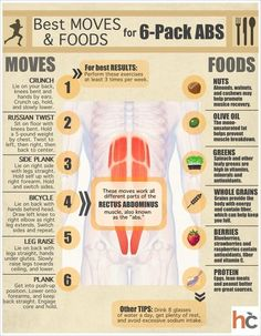 Best Moves and Foods for 6-Pack Abs - Diet Exercise