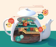 Infographics reveal secrets of gadges by typographer, designer and illustrator Jing Zhang. #tea