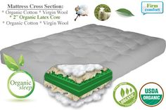 Comfort Rest   Organic Latex Wool Mattress Firm