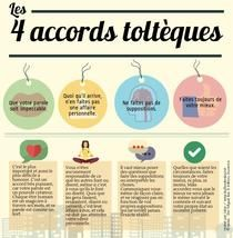 Les 4 accords toltèques - Don Miguel Ruiz / infographie Lalex Andrea