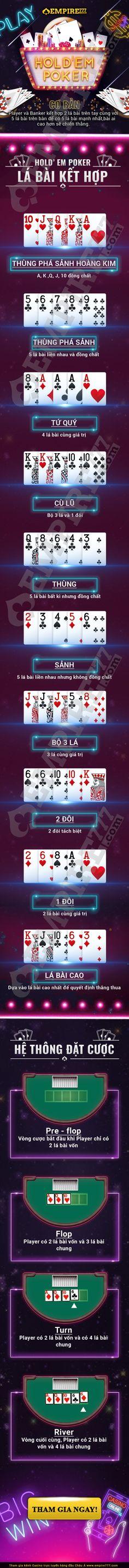 Casinoeuro Casino UK Casino Liste