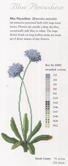Blue Pincushion 1/2 [Cross Stitch - Spring - Flowers] [Pattern / Chart]