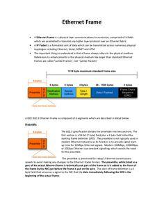 Networking Basics, Osi Model, Linux Kernel, It Network, Information Technology, Physics, Layers, The Unit, Fields