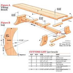 Woodworking Used Machinery Small Woodworking Projects, Woodworking Box, Diy Wood Projects, Farmhouse Kitchen Tables, Diy Dining Table, Hardwood Table, Diy Furniture Plans, Wood Plans, Planer