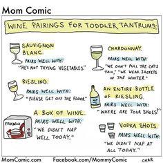 Well now isn't that interesting?!?    #moms#kids#parenting#children#mommy#motherhood