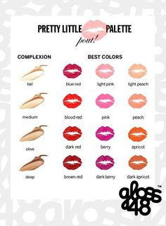 Know What Lipstick Color Goes With Your Skin Tone! ❤️