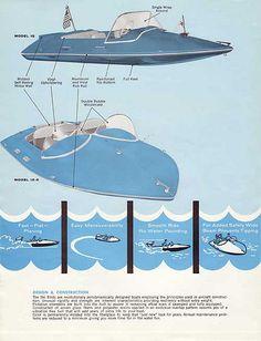 All sizes   Ski-Bird boat brochure pg 2, via Flickr.