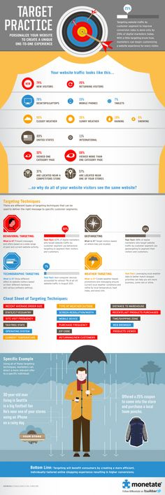 Personalize Your Website to Create a Unique One-to-One Experience #Infographic