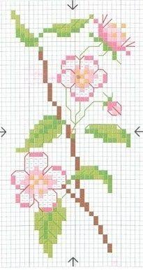 flower cross stitch patter