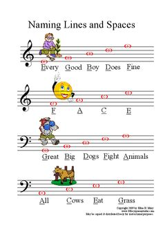 Helpsheet: Treble & Bass Clef Staff Notes - Worksheets by anon. Piano Songs, Piano Sheet Music, Piano Notes For Songs, Music Sheets, Beginner Piano Music, Piano Lessons For Kids, Piano Music For Kids, Music Theory Worksheets, Music Chords