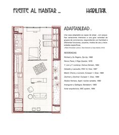 Small House Plans, House Floor Plans, Arched Cabin, Mini Loft, Casa Patio, Student House, Micro House, Master Room, Shipping Container Homes