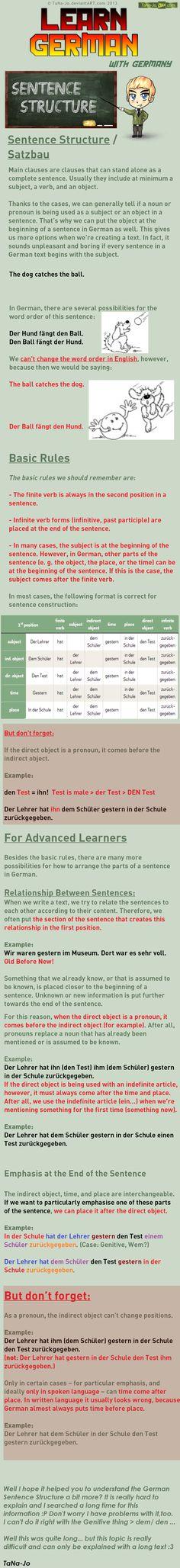 Learn German - Sentence Structure/ Satzbau by TaNa-Jo.deviantart.com on @deviantART