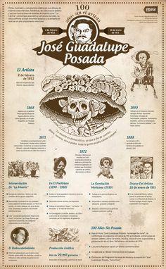 """Hoy se conmemoran 100 años de la muerte de José Guadalupe Posada, caricaturista mexicano y autor de """"La Catrina"""""""