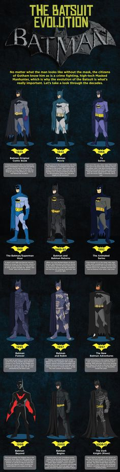 Infographic: How Batman's Suit Has Changed Through The Years - DesignTAXI.com