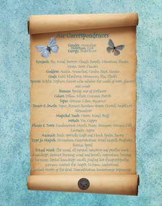 Element of Air Wiccan, Magick, Easy Spells, Elemental Magic, Aquarius And Libra, Aradia, Astrology Numerology, All Zodiac Signs, Magic Book