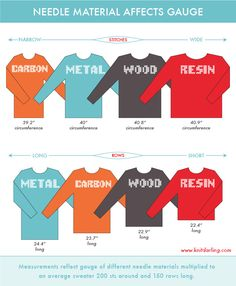knit Darling needle gauge chart: about knitting needle materials and how different needles - even those labeled as same size. can give a different guage result Knitting Help, Knitting Gauge, Knitting Stitches, Knitting Needles, Knitting Yarn, Hand Knitting, Knitting Patterns, Knitting Ideas, Knitting Tutorials