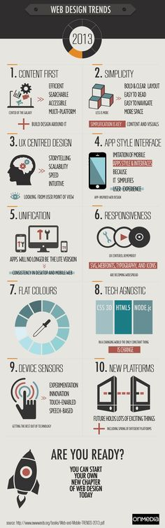 Web Design Trends for 2013 #webdesign #infographic #trends