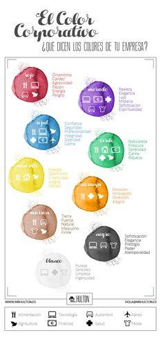 El Color En El Diseño De La Imagen Corporativa | Mr Hulton