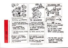 Rip+Mix - Open Change Ltd Design Thinking Workshop, School Design, Change, Dundee, Schools, Colleges