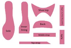 Ruffle shoe tutorial - A template for my small ruffle shoe (http://cakecentral.com/g/i/2915981/a/3299782/the-shoe-is-approx-10-cm-long-and-made-out-of-sugarpaste-since-i-only-had-a-template-for-the-sole-of-the-shoe-i-first-made-a-scale-model-of-the-shoe-in-paper-and-it-made-it-much-easier-to-get-the-proportions-right/)