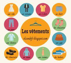 El Conde. fr: Petit lexique des vêtements en français
