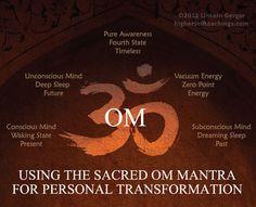 Day 1:  Om Symbol Meaning | om-mantra-symbol-meaning-diagram
