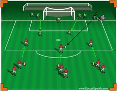 Emphasis: Finishing, receiving, defending, passing, goalkeeping Set-up: Use the penalty area and a regulation size goal. Two lines of defenders stand on both sides of the goal. Three lines of attac… Football Drills For Kids, Football Coaching Drills, Soccer Training Drills, Soccer Workouts, Football Soccer, Hockey Drills, Football Stuff, Soccer Practice, Soccer Skills