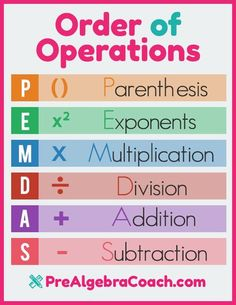 The Order of Operations - Pre-Algebra - Mathe Ideen 2020 Algebra Lessons, Algebra Activities, Math Resources, Teaching Math, Algebra Help, Algebra 1, Math Games, Math Help, Life Hacks For School