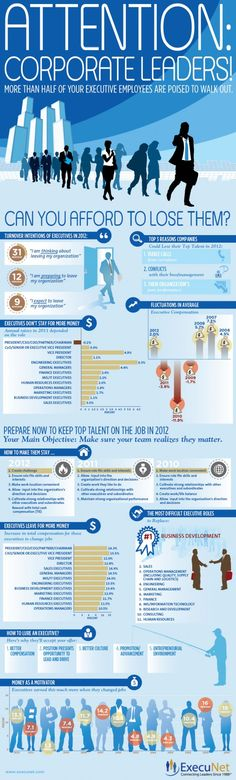 This #Infographic fm @ExecuNet Underscores the Importance of #Employee #Engagement