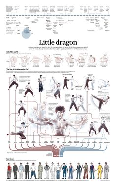 A tribute to Bruce Lee. Infographic for South China Morning Post. Adolfo Arranz. High resolution at SCMP web: http://www.scmp.com/news/hong-kong/article/1286902/infographic-bruce-lees-best-moves
