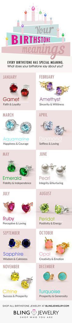 Find out what your birthstone says about you! Shop all birthstone jewelry at BlingJewelry.com ✨