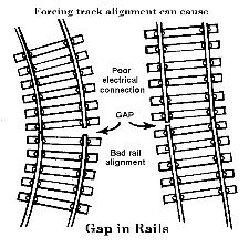 Diagram Of Railroad Track Parts additionally I0000hQdAdKheky8 furthermore Dcc Wiring Diagram Pdf together with 268175352787342106 besides New Project Model Trains. on ho train switch wiring