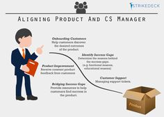 CS Infographics | Strikedeck | Transforming Customer Success | Deploy in Days, not Months