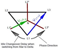 Delta connection 3 phase power voltage current values vector diagram star delta orderly configuration electronics ccuart Choice Image