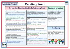 Continuous Provision: Reading
