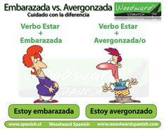 A common mistake for English speakers using Spanish is that they say they are embarazada (or embarazado) when they are embarrassed. Well, be careful because embarazada is a false friend and doesn't. Ap Spanish, Spanish Grammar, Spanish Humor, Spanish Teacher, Spanish Classroom, Classroom Fun, Spanish Lessons, How To Speak Spanish, Spanish Language
