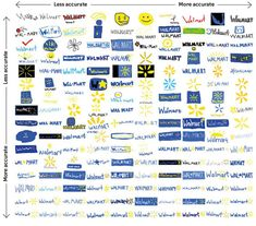 movie posters organized by accuracy 10 famous company logos drawn rh pinterest com Database Software Logo Database Software Logo