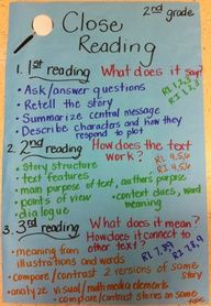 CLOSE READING ANCHOR CHART - I like how this has the CCSS right on it.