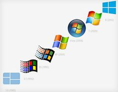 From Windows 1.0 to Windows 8: The Evolution of the Windows Logo [Pic]