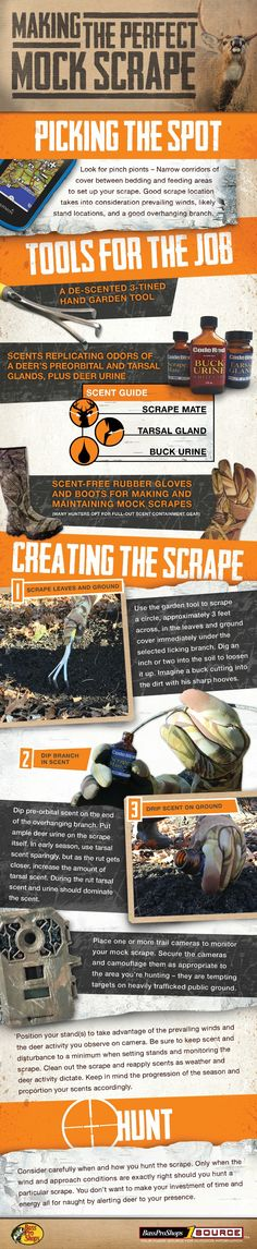 This step-by-step infographic will help you build the perfect mock scrape.