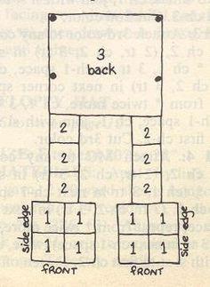 Crochet Granny Squares – Romantic Victorian Vest   Grandmother's Pattern Book