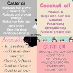 Get to know your hair oils