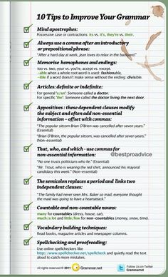 Useful Revising  Editing  and Proofreading Checklists