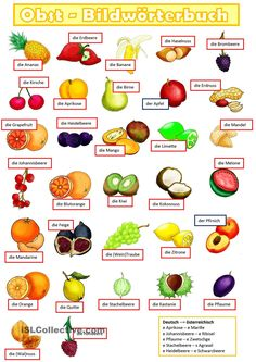 German Language Lessons: German Words for Common Foods Study German, German English, Learn German, Learn French, German Grammar, German Words, Japanese Language, French Language, Dual Language
