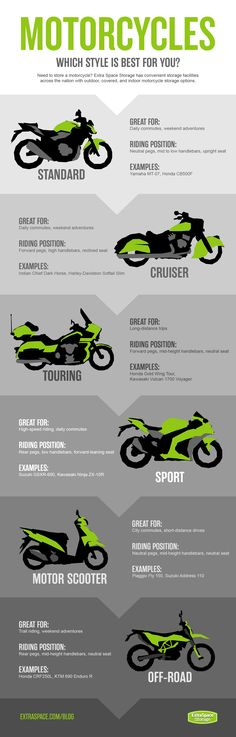 Want to see more motorcycle styles? From cruisers and crotch rockets to motorized scooters and off-road bikes, get to know each one in this motorcycle buying guide and start comparing the different types of motorcycles based on which are easiest to ride, Harley Davidson Dyna, Harley Davidson Street Glide, Road King, Different Types Of Motorcycles, Motorcycle Types, Motorcycle Garage, Motorcycle Posters, Off Road Bikes, Zx 10r